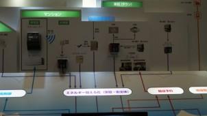 三菱電機、「IoT」と「暮らし」がつながるスマートタウンプロジェクト