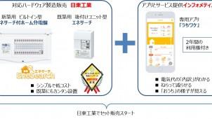 簡単・低コストで家電見える化を実現する「エネサーチサービスパック」が発売