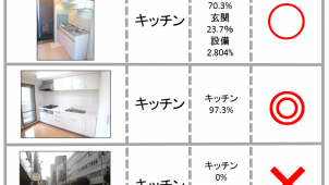 HOME'S、AIによる物件の不整合画像検出を開始