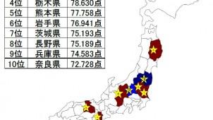47都道府県「いい地盤ランキング」を発表-地盤ネットHD