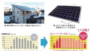 発電量を3割向上、雪国専用の屋根一体型太陽電池