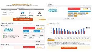 プロパンガス会社の料金をWeb上で一括比較、アイアンドシー・クルーズ