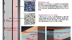 旭化成ホームズ、ZEH水準を上回る耐久型断熱構法を標準仕様化