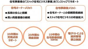 「まもりすまい ロングサポートシステム」、7月1日提供開始