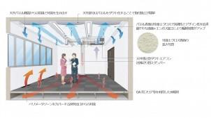 菊川工業、輻射式冷暖房システムを発売