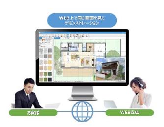 福井コンピュータ
