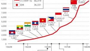 住宅グローバルマーケット ~地場ビルダーによる海外進出の時代~(1)