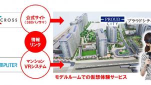 福井コンピュータドットコム、高性能マンションVRシステムの運用を開始