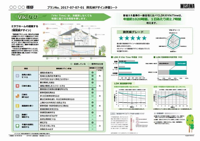 「微気候デザイン評価シート」のイメージ