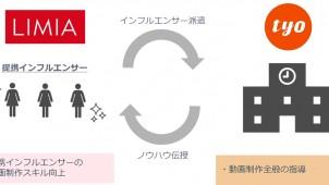 LIMIA、動画インフルエンサー育成と動画広告開発でTYOと提携