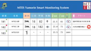 レオパレス21、IoTとLoRa技術による「高齢者見守りシステム」実証実験開始