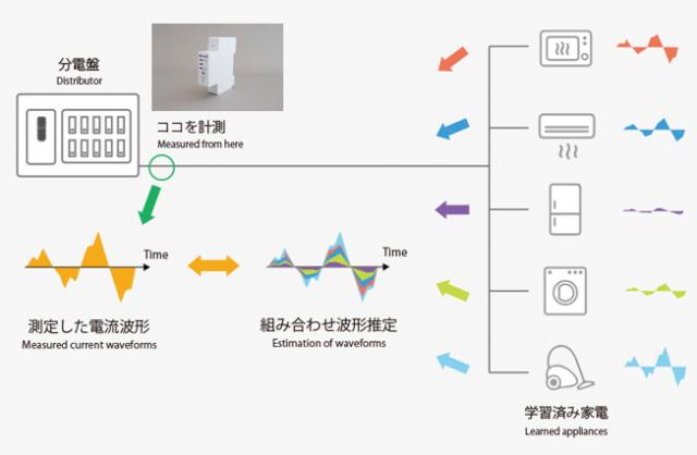 日本住宅サービス