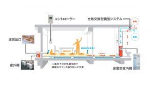 三菱地所ホーム、マンションリフォーム向け全館空調システムを発売