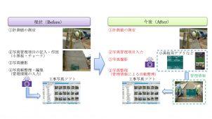 福井コンピュータ、工事写真の小黒板電子化アプリを開発