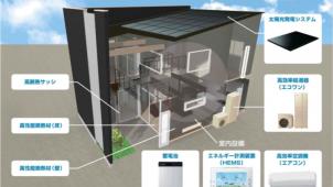 鈴与商事と納得住宅工房、共同ZEHモデルハウスを12月にオープン