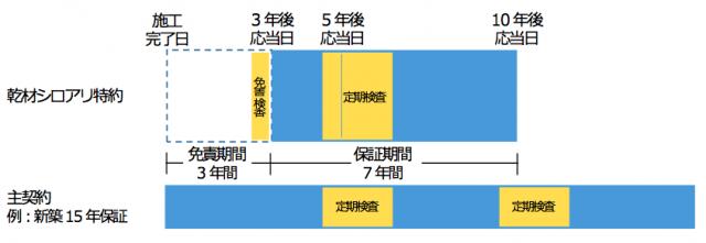 日本ボレイト/日本ホウ酸処理協会