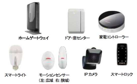 「インテリジェントホーム」ホームゲートウェイとデバイス