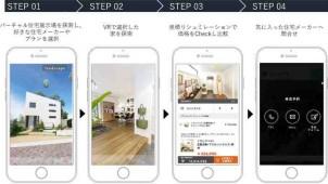 日本ユニシスとジブンハウス、バーチャル住宅展示場を展開