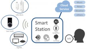 レオパレス21、AIスピーカー搭載スマートステーション端末を新築全戸に導入
