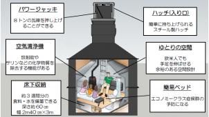 七呂建設、自然災害やミサイルから身を守る「家庭用核シェルター」を販売開始