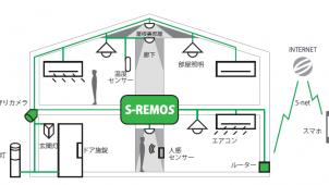 サンエー、IoT住宅を実現する建築業者向け新システム「S-REMOS」発売