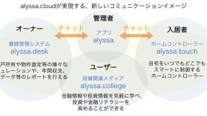 インヴァランス、IoT・AI関連事業を強化 子会社2社設立