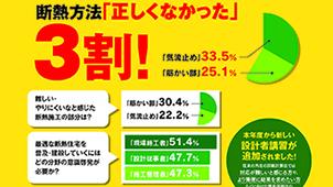最新の省エネ基準を学ぶ「住宅省エネルギー技術講習会」(東京)