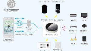グラモ、次世代IoTスマートホーム自動制御システムを開発