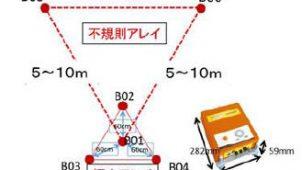 旭化成、極小アレイ微動観測を利用した建築物敷地別地震動予測システムを共同開発