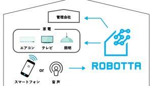 クラスコ、IoTサービス「ROBOTTA」開発 今春商品化へ