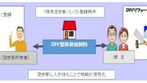 ハウジングエージェンシー、DIYリフォームアドバイザー資格認定講座を東京で開催
