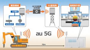 「5G」と4K3Dモニターを活用した建機の遠隔施工に成功-KDDI、大林組、NEC