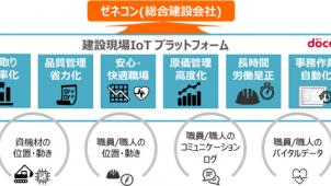 NTTドコモ、「建設現場IoTプラットフォーム」β版の提供を開始