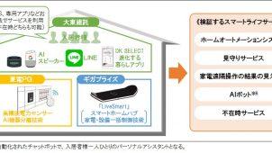 大東建託・東京電力PG・ギガプライズ、スマート賃貸住宅の実証試験を開始