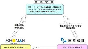 京急、湘南信金、日本保証が連携して空き家対策など地域活性化