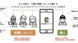 ユニオンテック、完全招待制の工事マッチングアプリ『CraftBank』開始