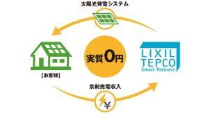 ZEH提案に悩む工務店の課題を解消<br>LIXIL TEPCO スマートパートナーズ