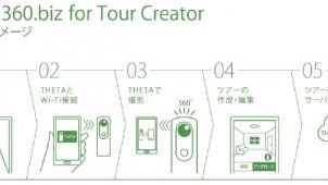 リコー、「THETA 360.biz」専用アプリの提供を開始