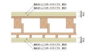 チヨダウーテ、わかりやすい木造耐火構造カタログを発行