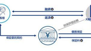 フィナンシャルドゥと大阪商工信金がリバースモーゲージで提携