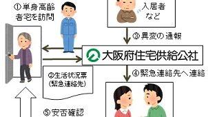 大阪府住宅供給公社、単身高齢者向け「ふれあい訪問」無料サービス