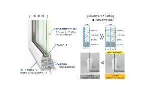 エクセルシャノン、網なしトリプルガラス仕様の樹脂製防火窓を発売