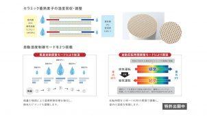 ダクトレス熱交換換気「せせらぎ」に自動調湿機能を追加