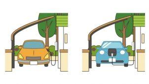 TEPCOホームテック、EV充電設備工事サービスを提供