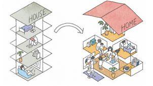 2025年の集合住宅は一棟まるごと我が家 阪急阪神不動産がコンセプト発表
