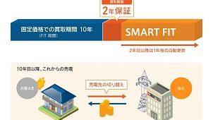 スマートテック、「卒FIT」世帯向け電力買い取りサービス 先行受け付け開始