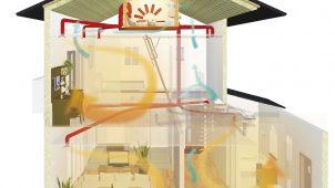 日本アクア、第3種換気の全館集中冷暖房「風運時」新発売