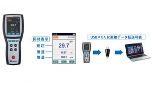 高精度な差圧計測が可能なマイクロマノメーターを発売