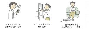 伊藤忠都市開発、宅配ボックス利用したシェアリングサービスを試験導入