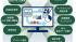 レオパレス21、本社8業務をロボット化 73%の業務効率化を達成